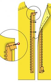 Як пришити роз'ємну застібку-блискавку