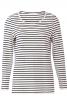 Пуловер приталеного крою в стилі тільника - фото 2